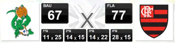 bauru 67 x flamengo 77, finais, nbb, 2015, jogo 2, marília, sp, 30 de maio, 33